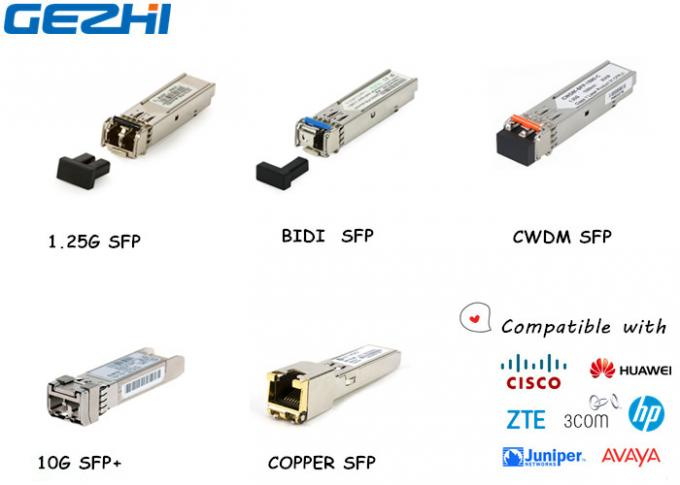 SFP Plus / 10G SFP+ Transceiver SR 850nm 300M LC compatible with