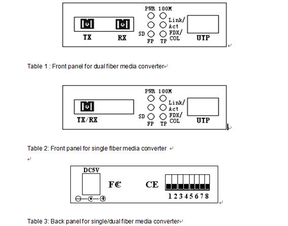 10/100M 1310/1550nm Single Fiber WDM Bidirectional 25km